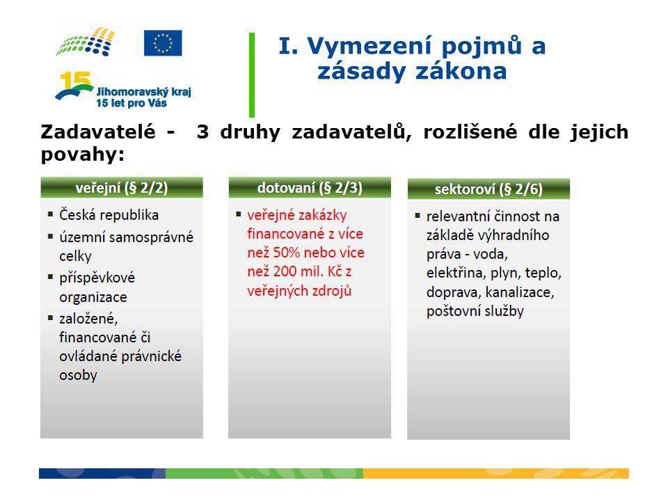 I. Vymezení pojmů a zásady zákona Zadavatelé - 3 druhy zadavatelů, rozlišené dle jejich povahy:
