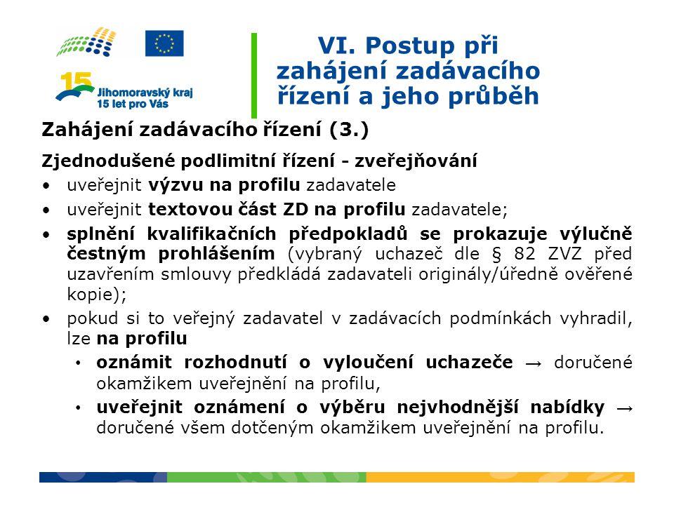 VI. Postup při zahájení zadávacího řízení a jeho průběh Zahájení zadávacího řízení (3.) Zjednodušené podlimitní řízení - zveřejňování uveřejnit výzvu