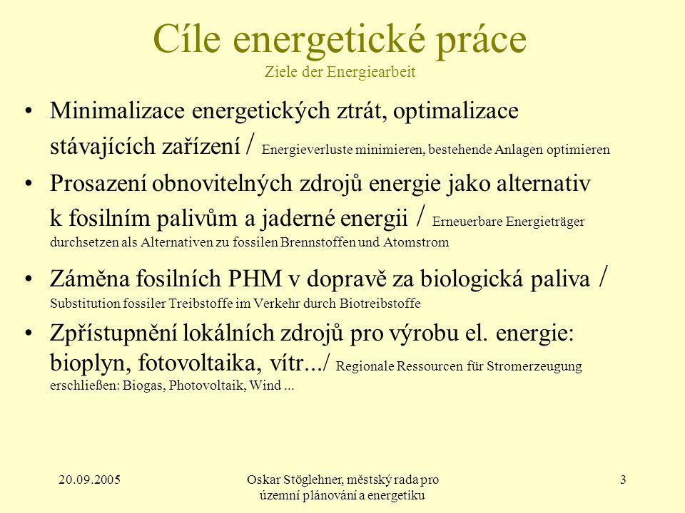 20.09.2005Oskar Stöglehner, městský rada pro územní plánování a energetiku 3 Cíle energetické práce Ziele der Energiearbeit Minimalizace energetických