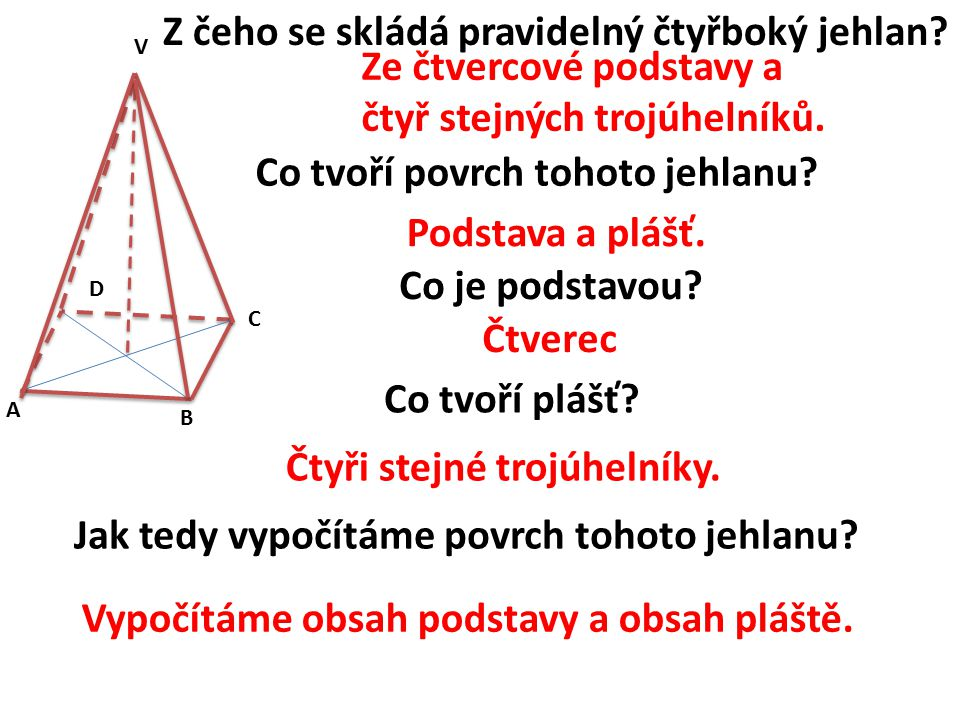 A B C D V Z čeho se skládá pravidelný čtyřboký jehlan? Ze čtvercové podstavy a čtyř stejných trojúhelníků. Co tvoří povrch tohoto jehlanu? Čtverec Jak