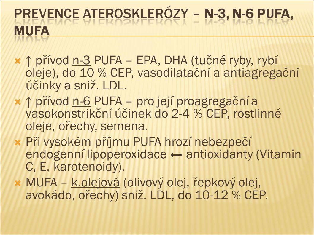  ↑ přívod n-3 PUFA – EPA, DHA (tučné ryby, rybí oleje), do 10 % CEP, vasodilatační a antiagregační účinky a sniž.