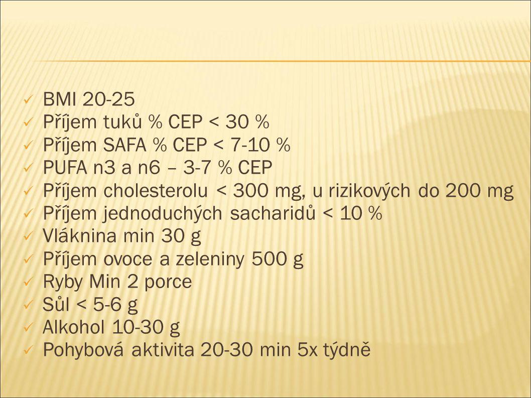 BMI 20-25 Příjem tuků % CEP < 30 % Příjem SAFA % CEP < 7-10 % PUFA n3 a n6 – 3-7 % CEP Příjem cholesterolu < 300 mg, u rizikových do 200 mg Příjem jednoduchých sacharidů < 10 % Vláknina min 30 g Příjem ovoce a zeleniny 500 g Ryby Min 2 porce Sůl < 5-6 g Alkohol 10-30 g Pohybová aktivita 20-30 min 5x týdně