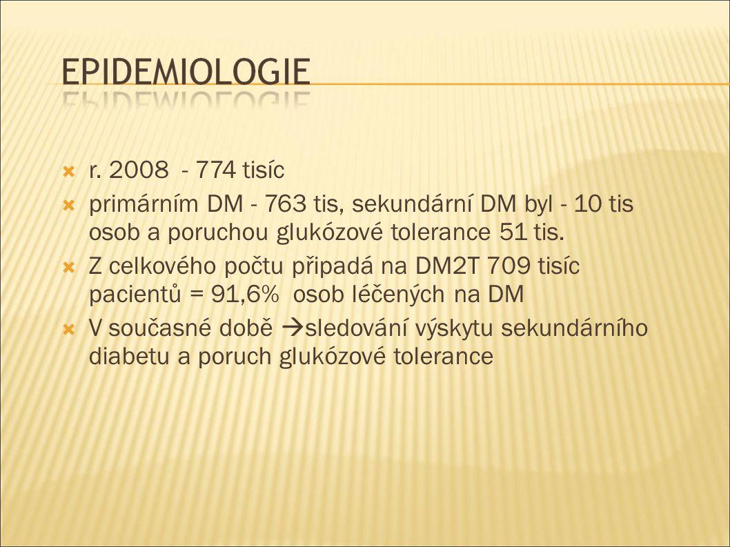  r. 2008 - 774 tisíc  primárním DM - 763 tis, sekundární DM byl - 10 tis osob a poruchou glukózové tolerance 51 tis.  Z celkového počtu připadá na