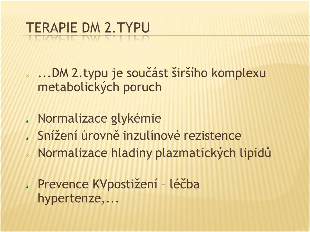 ...DM 2.typu je součást širšího komplexu metabolických poruch Normalizace glykémie Snížení úrovně inzulínové rezistence  Normalizace hladiny plazmatických lipidů Prevence KVpostižení – léčba hypertenze,...