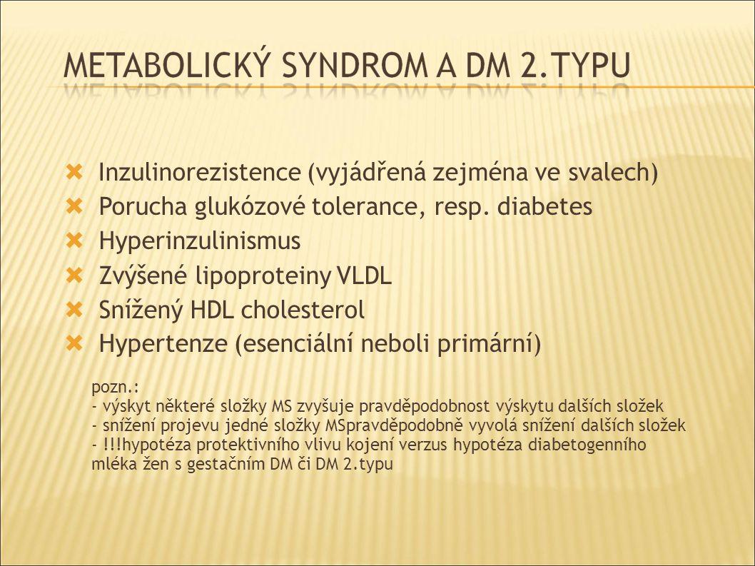  Inzulinorezistence (vyjádřená zejména ve svalech)  Porucha glukózové tolerance, resp.