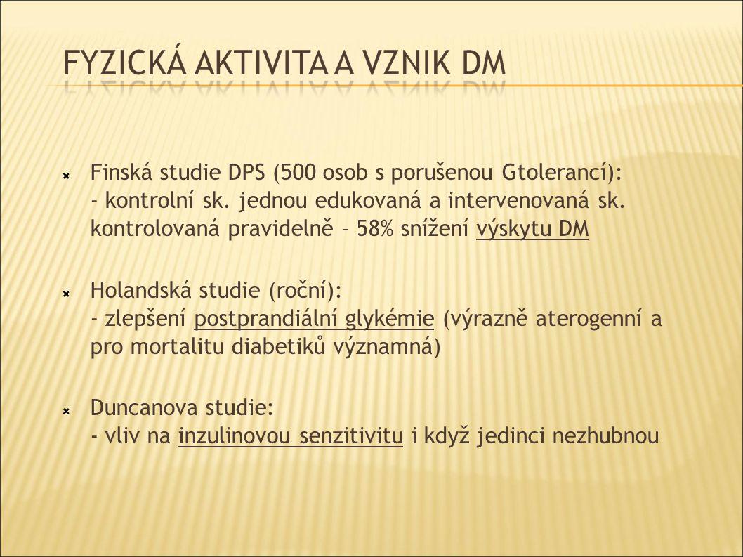  Finská studie DPS (500 osob s porušenou Gtolerancí): - kontrolní sk.