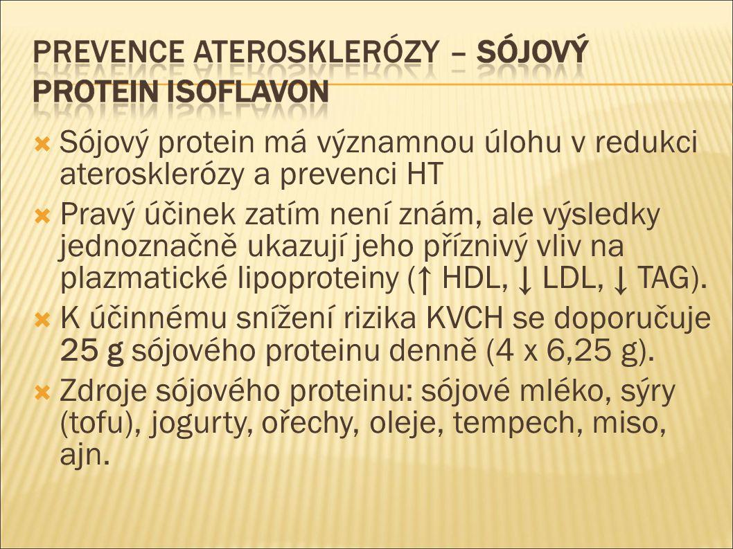  Sójový protein má významnou úlohu v redukci aterosklerózy a prevenci HT  Pravý účinek zatím není znám, ale výsledky jednoznačně ukazují jeho příznivý vliv na plazmatické lipoproteiny (↑ HDL, ↓ LDL, ↓ TAG).