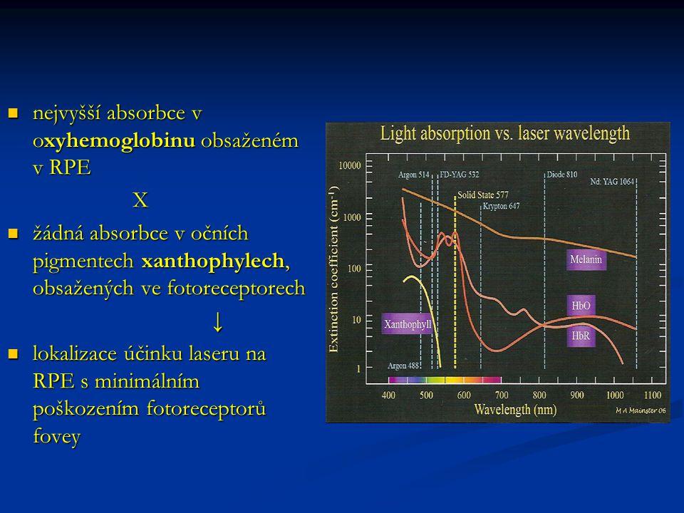 nejvyšší absorbce v oxyhemoglobinu obsaženém v RPE nejvyšší absorbce v oxyhemoglobinu obsaženém v RPE X žádná absorbce v očních pigmentech xanthophylech, obsažených ve fotoreceptorech žádná absorbce v očních pigmentech xanthophylech, obsažených ve fotoreceptorech ↓ lokalizace účinku laseru na RPE s minimálním poškozením fotoreceptorů fovey lokalizace účinku laseru na RPE s minimálním poškozením fotoreceptorů fovey