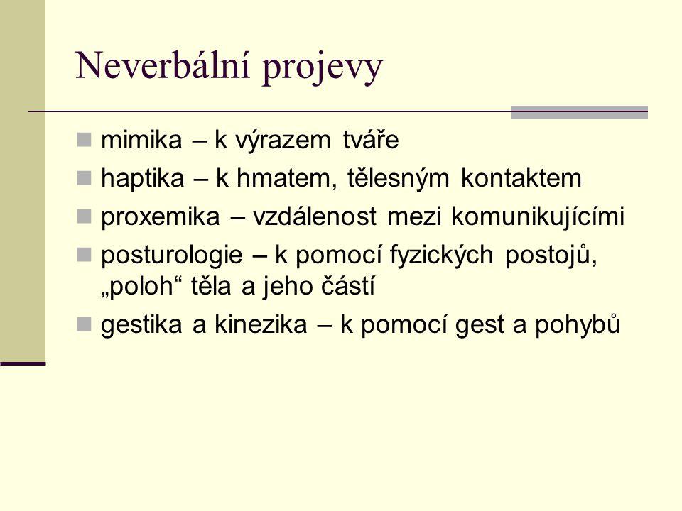 Neverbální projevy mimika – k výrazem tváře haptika – k hmatem, tělesným kontaktem proxemika – vzdálenost mezi komunikujícími posturologie – k pomocí