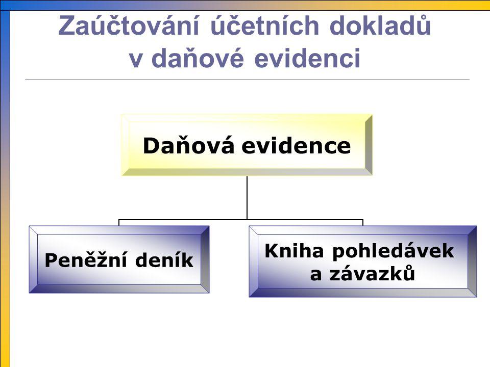 Zaúčtování účetních dokladů v daňové evidenci Daňová evidence Peněžní deník Kniha pohledávek a závazků