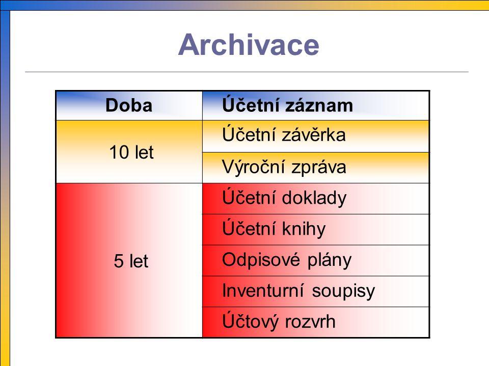 Archivace Doba Účetní záznam 10 let Účetní závěrka Výroční zpráva 5 let Účetní doklady Účetní knihy Odpisové plány Inventurní soupisy Účtový rozvrh