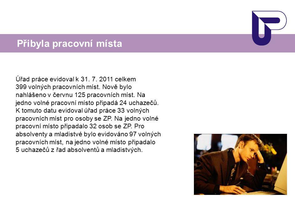 Úřad práce evidoval k 31. 7. 2011 celkem 399 volných pracovních míst. Nově bylo nahlášeno v červnu 125 pracovních míst. Na jedno volné pracovní místo