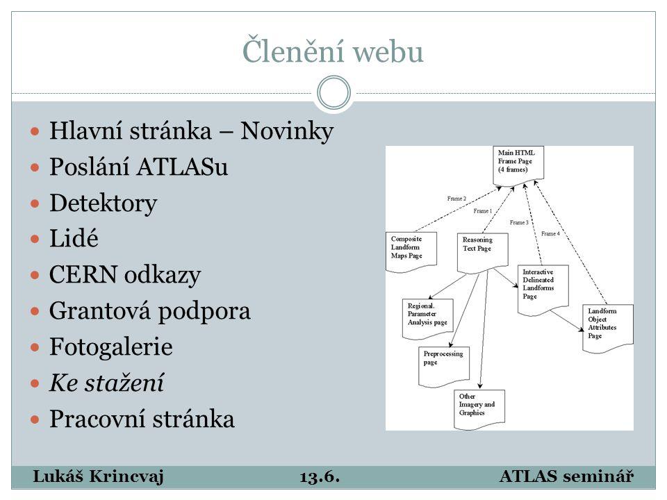 Členění webu Hlavní stránka – Novinky Poslání ATLASu Detektory Lidé CERN odkazy Grantová podpora Fotogalerie Ke stažení Pracovní stránka Lukáš Krincvaj13.6.ATLAS seminář