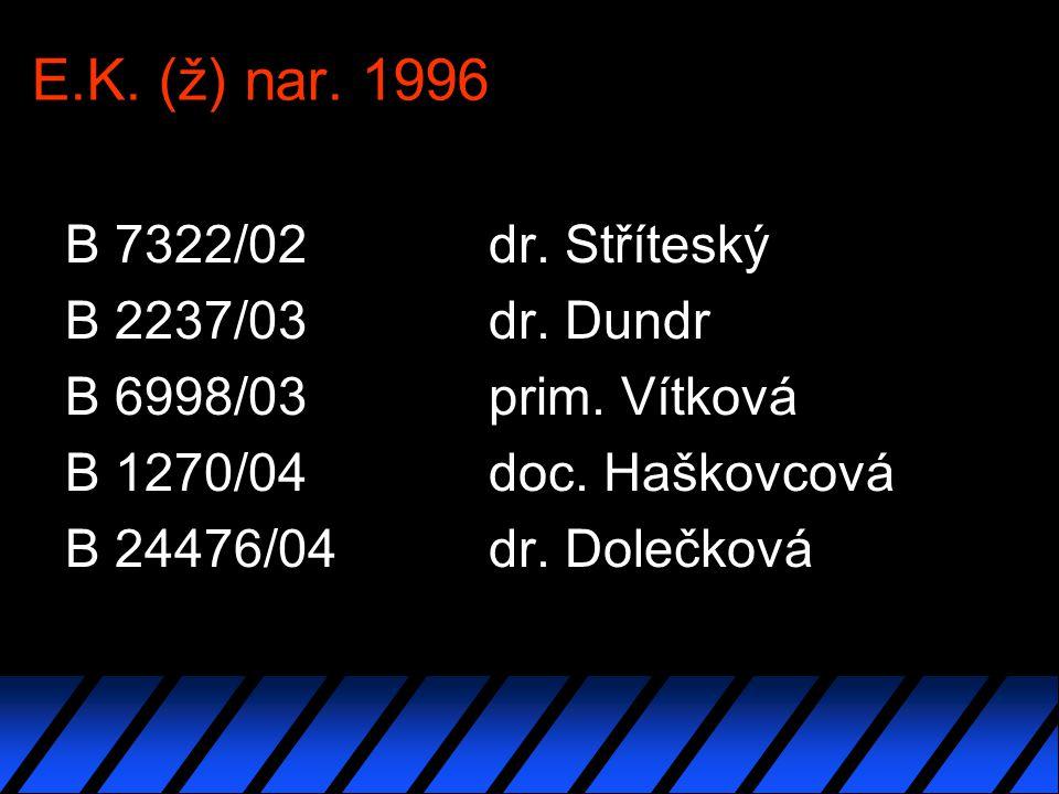 E.K.(ž) nar. 1996 B 7322/02 dr. Stříteský B 2237/03 dr.