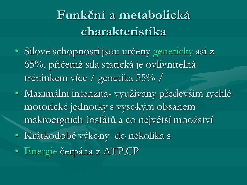 Funkční a metabolická charakteristika Silové schopnosti jsou určeny geneticky asi z 65%, přičemž síla statická je ovlivnitelná tréninkem více / genetika 55% /Silové schopnosti jsou určeny geneticky asi z 65%, přičemž síla statická je ovlivnitelná tréninkem více / genetika 55% / Maximální intenzita- využívány především rychlé motorické jednotky s vysokým obsahem makroergních fosfátů a co největší množstvíMaximální intenzita- využívány především rychlé motorické jednotky s vysokým obsahem makroergních fosfátů a co největší množství Krátkodobé výkony do několika sKrátkodobé výkony do několika s Energie čerpána z ATP,CPEnergie čerpána z ATP,CP