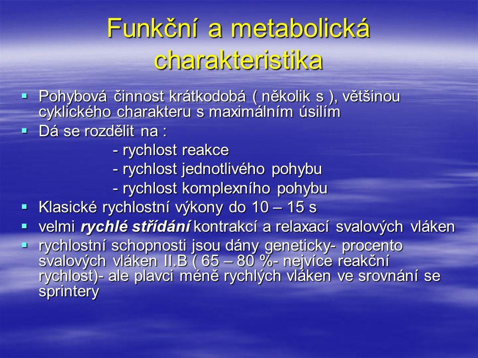Funkční a metabolická charakteristika  Pohybová činnost krátkodobá ( několik s ), většinou cyklického charakteru s maximálním úsilím  Dá se rozdělit