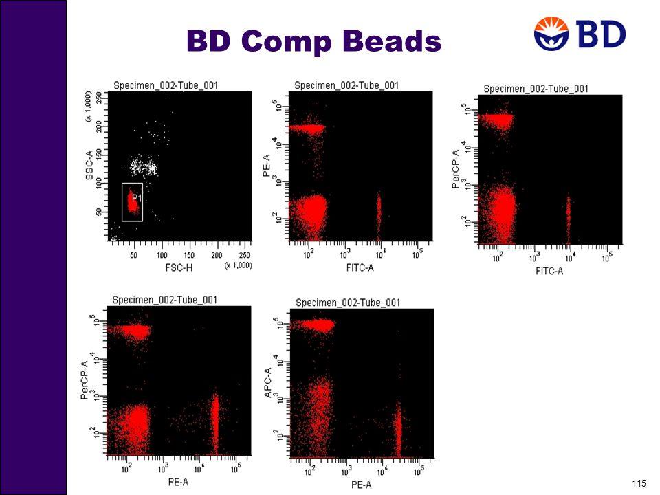 115 BD Comp Beads