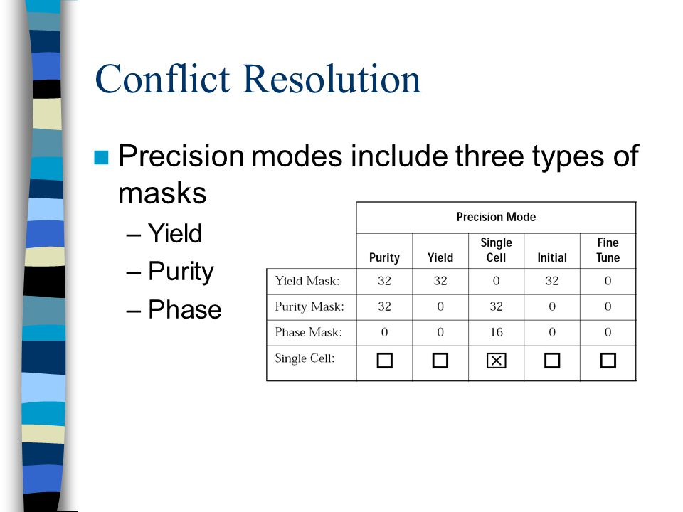 Conflict Resolution Precision modes include three types of masks –Yield –Purity –Phase