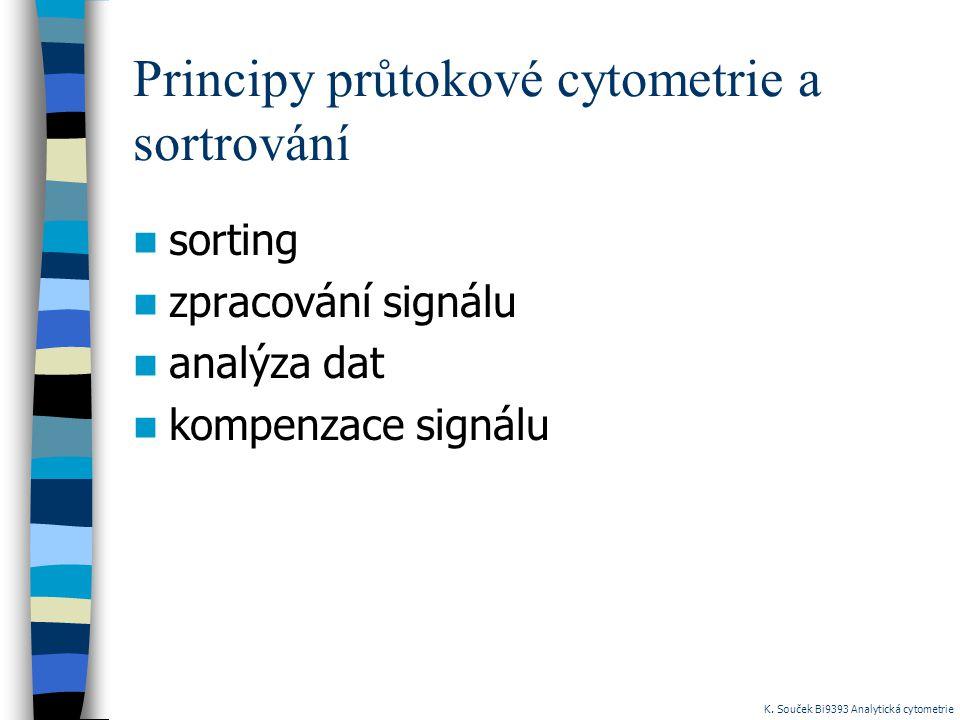Principy průtokové cytometrie a sortrování sorting zpracování signálu analýza dat kompenzace signálu K.