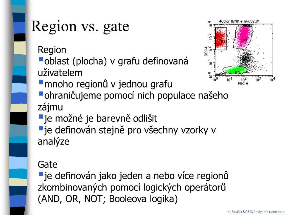 Region vs.
