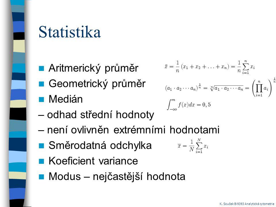 Statistika Aritmerický průměr Geometrický průměr Medián – odhad střední hodnoty – není ovlivněn extrémními hodnotami Směrodatná odchylka Koeficient variance Modus – nejčastější hodnota K.