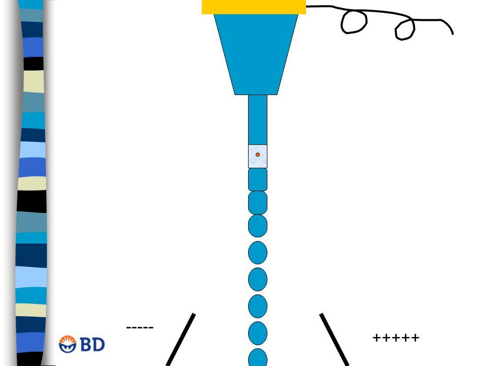 Kompenzace fluorescenčního signálu K.