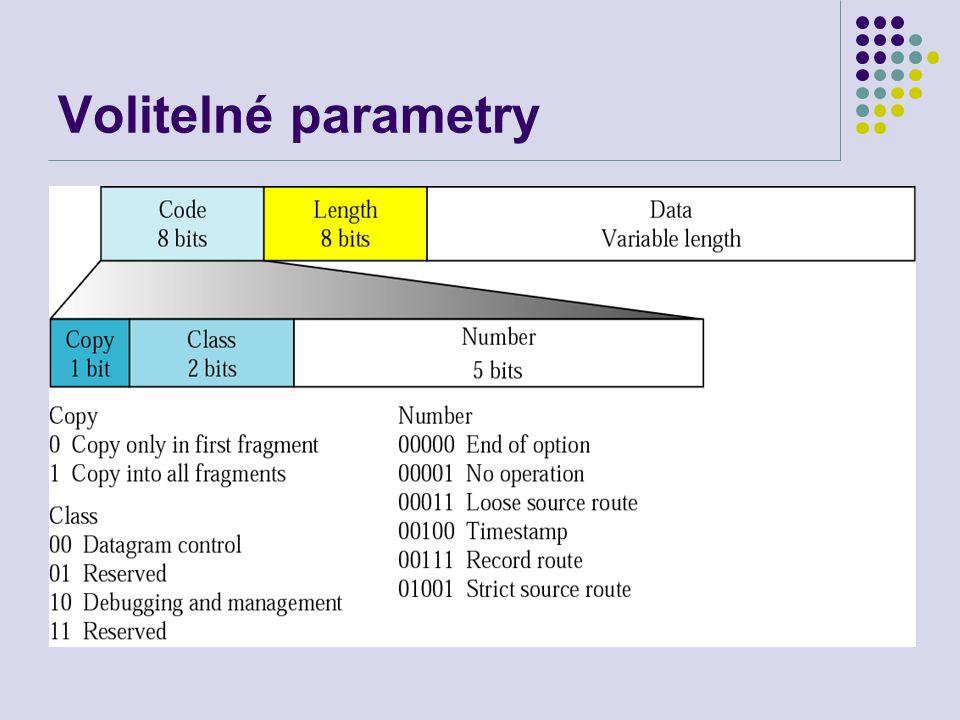 Volitelné parametry