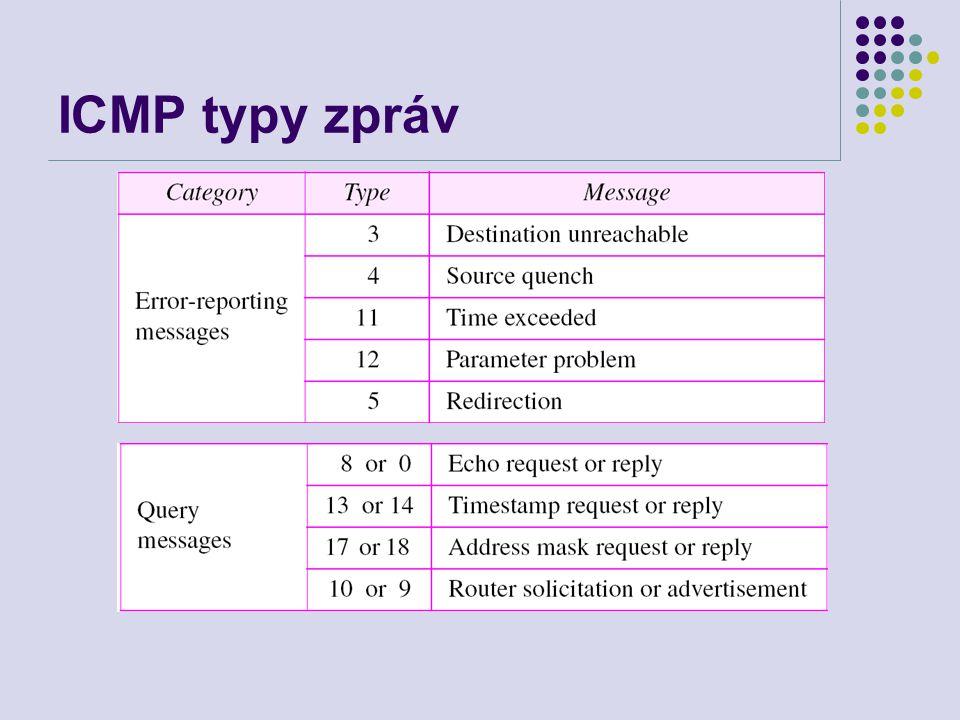 ICMP typy zpráv