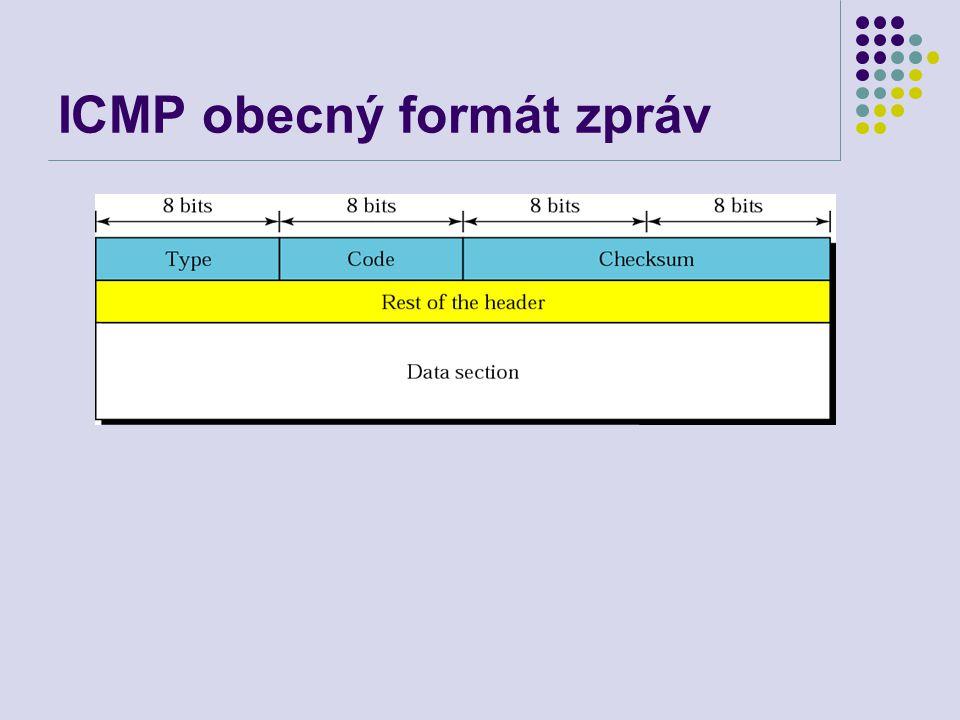 ICMP obecný formát zpráv