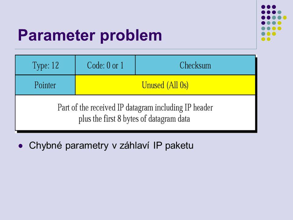 Parameter problem Chybné parametry v záhlaví IP paketu