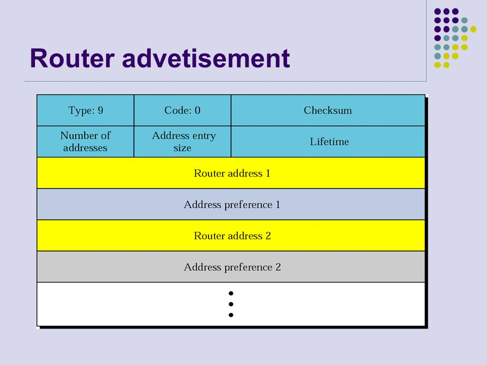 Router advetisement