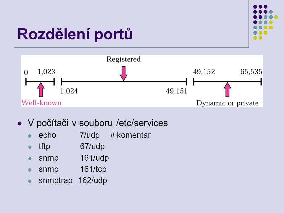 Rozdělení portů V počítači v souboru /etc/services echo 7/udp # komentar tftp 67/udp snmp 161/udp snmp 161/tcp snmptrap 162/udp