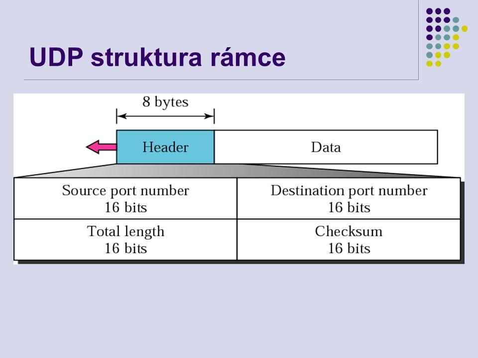UDP struktura rámce