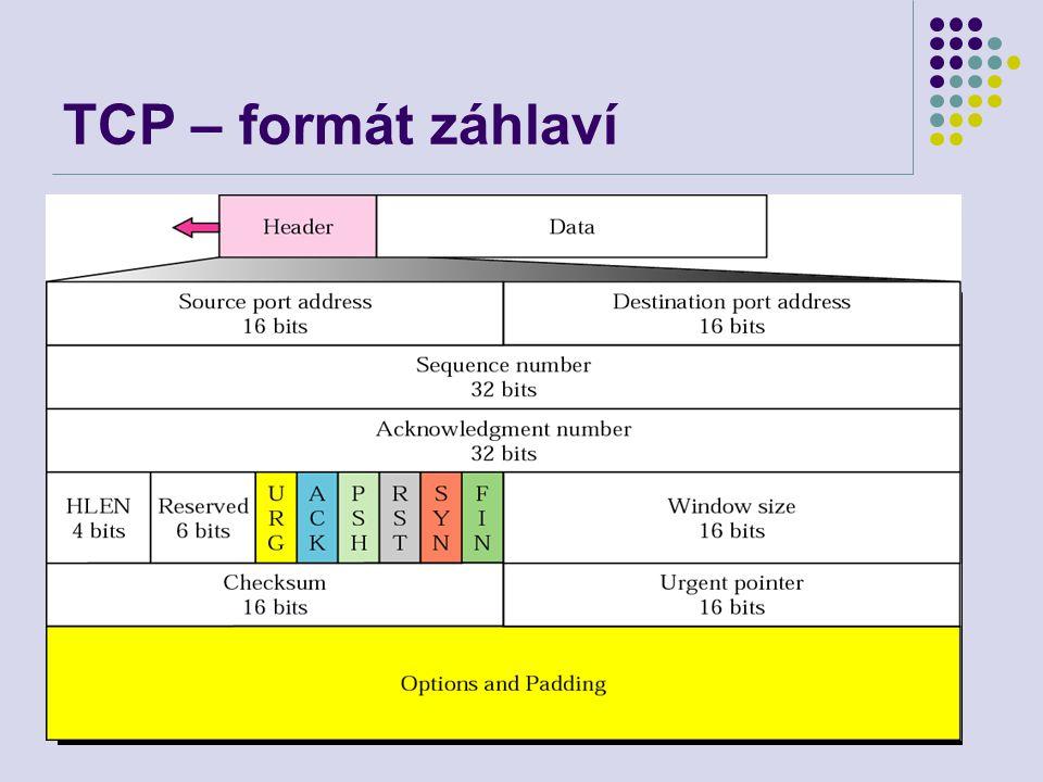 TCP – formát záhlaví