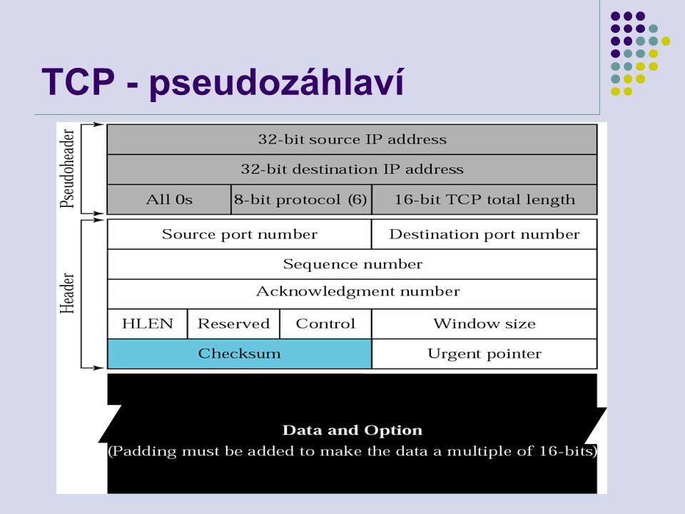 TCP - pseudozáhlaví