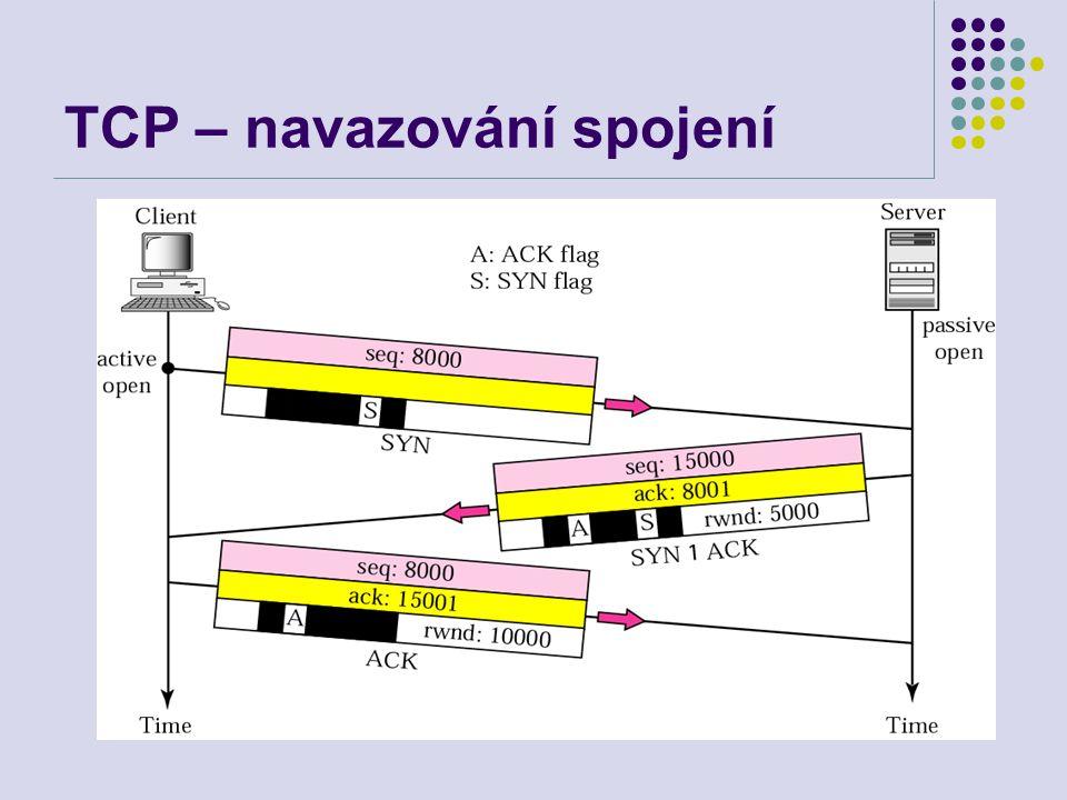 TCP – navazování spojení
