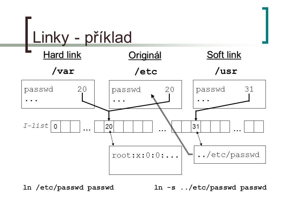 Linky - příklad root:x:0:0:...../etc/passwd ln -s../etc/passwd passwdln /etc/passwd passwd 0 I-list...
