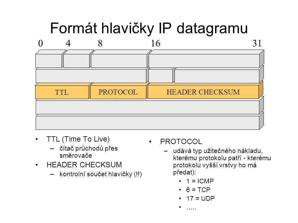 Formát hlavičky IP datagramu TTL (Time To Live) –čítač průchodů přes směrovače HEADER CHECKSUM –kontrolní součet hlavičky (!!) PROTOCOL –udává typ uži