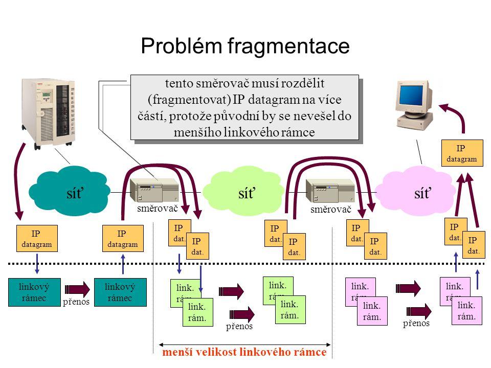 Problém fragmentace síť IP datagram IP datagram IP dat. linkový rámec link. rám. přenos směrovač link. rám. IP dat. link. rám. přenos IP dat. IP dat.