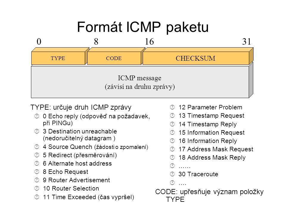 ICMP message (závisí na druhu zprávy) TYPE Formát ICMP paketu TYPE: určuje druh ICMP zprávy ·0 Echo reply (odpověď na požadavek, při PINGu) ·3 Destina