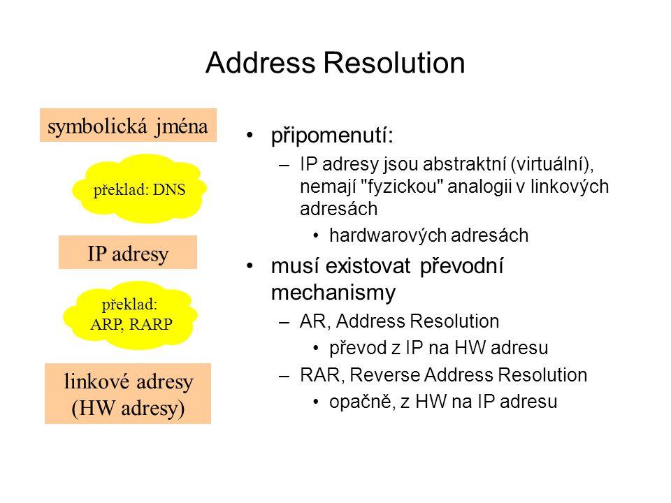 Address Resolution připomenutí: –IP adresy jsou abstraktní (virtuální), nemají