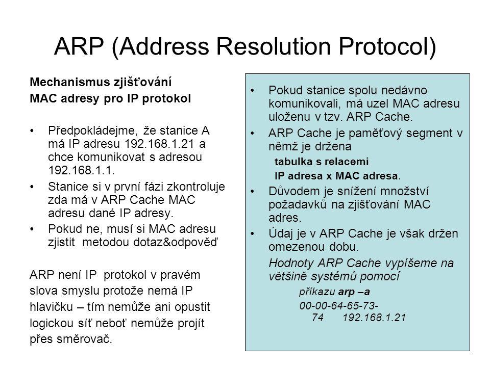 ARP (Address Resolution Protocol) Mechanismus zjišťování MAC adresy pro IP protokol Předpokládejme, že stanice A má IP adresu 192.168.1.21 a chce komu
