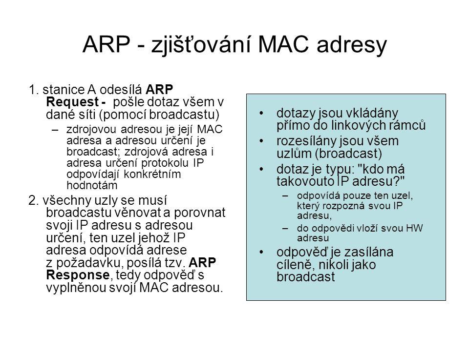 ARP - zjišťování MAC adresy 1. stanice A odesílá ARP Request - pošle dotaz všem v dané síti (pomocí broadcastu) –zdrojovou adresou je její MAC adresa