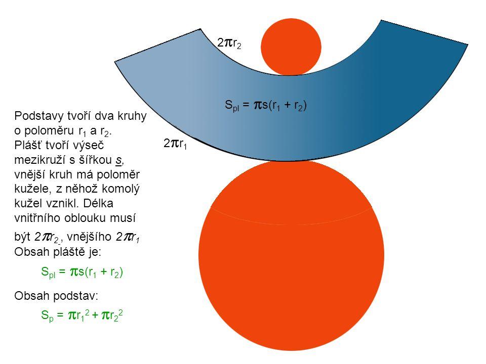 s 2r22r2 2r12r1 S pl =  s(r 1 + r 2 ) Podstavy tvoří dva kruhy o poloměru r 1 a r 2.