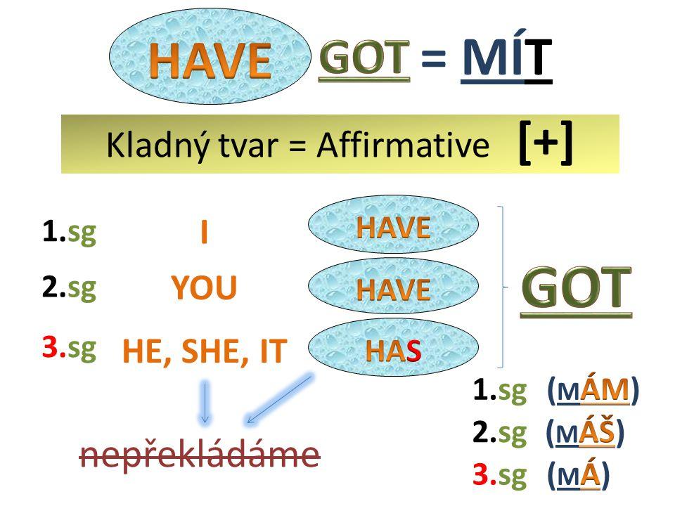 I HE, SHE, IT YOU 2.sg nepřekládáme 1.sg 3.sg 1.sg 3.sg 2.sg Kladný tvar = Affirmative [+]