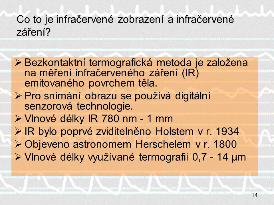 14  Bezkontaktní termografická metoda je založena na měření infračerveného záření (IR) emitovaného povrchem těla.  Pro snímání obrazu se používá dig