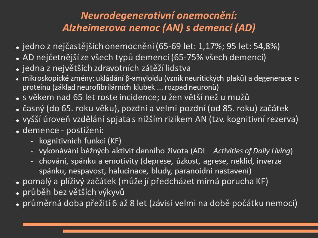 Neurodegenerativní onemocnění: Alzheimerova nemoc (AN) s demencí (AD) jedno z nejčastějších onemocnění (65-69 let: 1,17%; 95 let: 54,8%) AD nejčetnějš