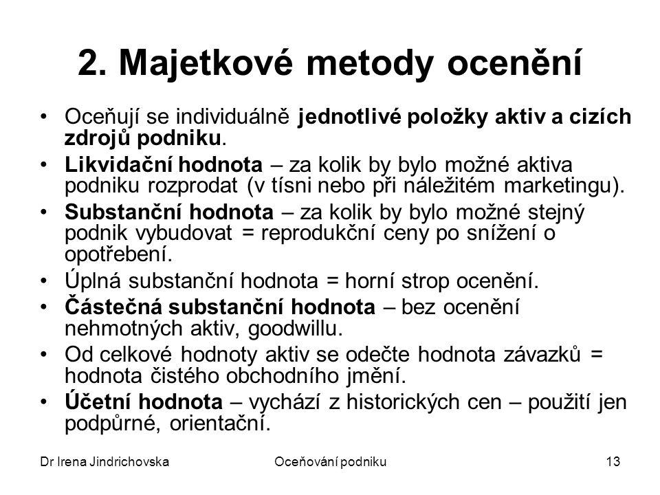 Dr Irena JindrichovskaOceňování podniku14 3.