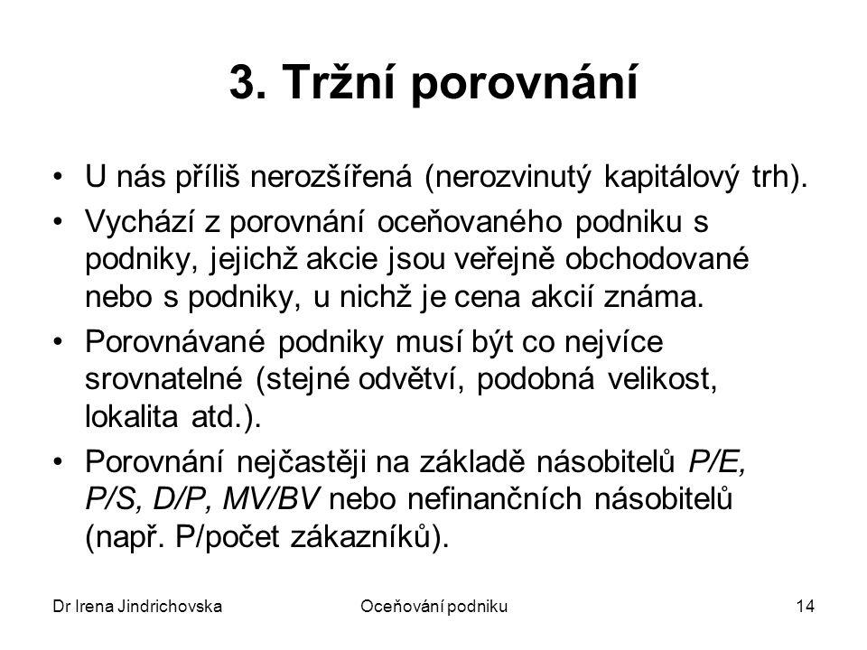 Dr Irena JindrichovskaOceňování podniku15 4.