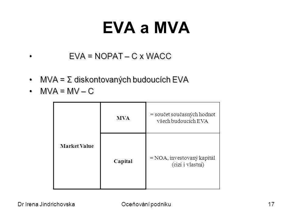 Dr Irena JindrichovskaOceňování podniku17 EVA a MVA EVA = NOPAT – C x WACC MVA = Σ diskontovaných budoucích EVAMVA = Σ diskontovaných budoucích EVA MV